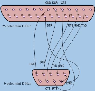 mannetje vrouwtje kabel